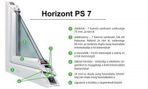 Horizont PS7 légkamrásműanyag ablakok profil-50% AKCIÓ középen felnyíló bukónyíló műanyag ablak