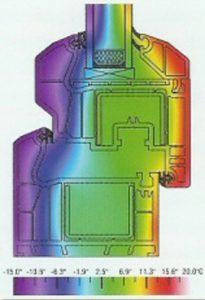 ablak hőátbocsátási tényező követelmény