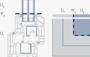 U-érték számítás az ablakokhoz