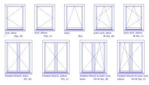 Honnan tudom, hogy egy ablak jobbos vagy balos nyitásirányú?