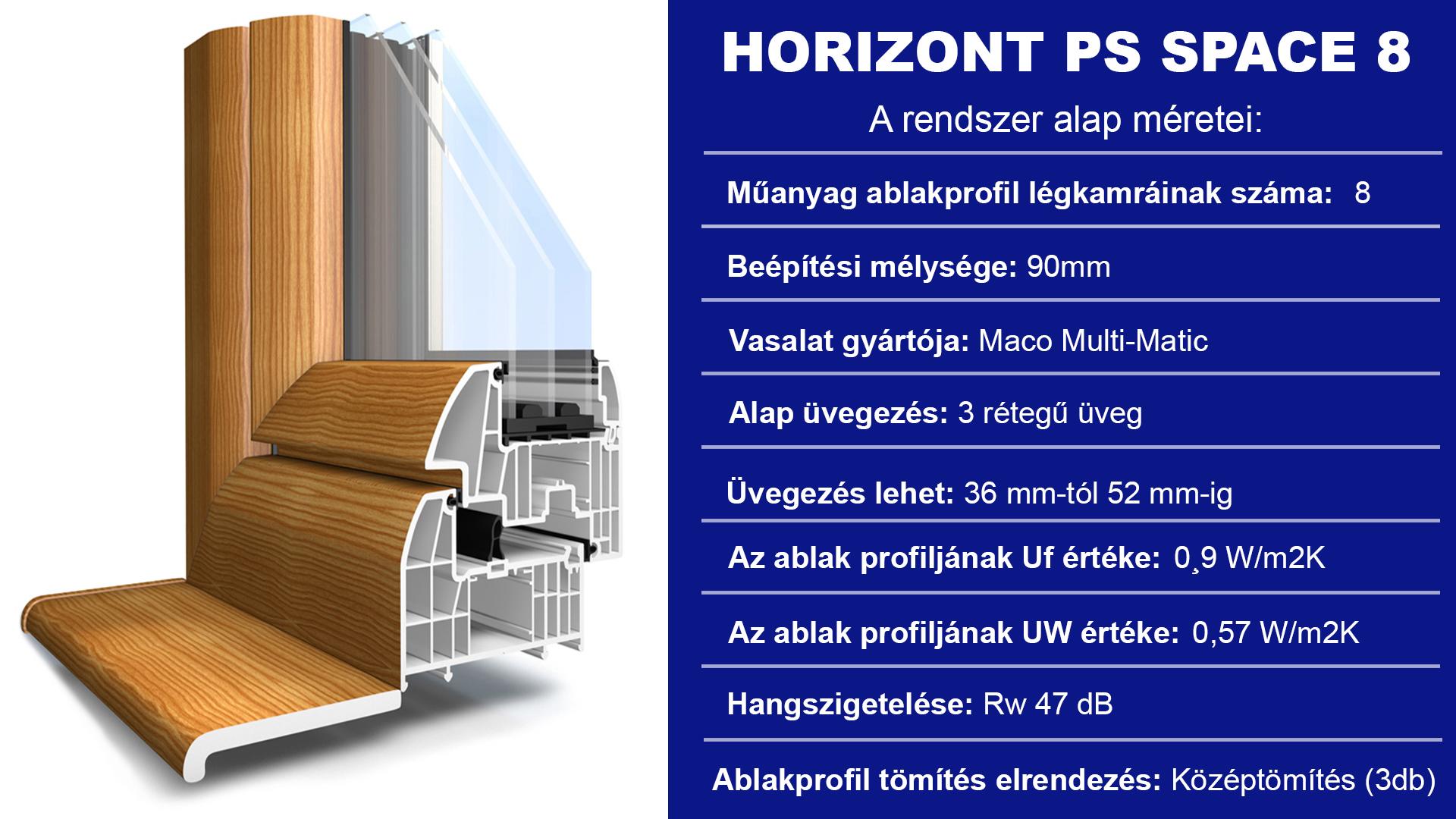 Műanyag ablak - Nyolckamrás profilrendszer