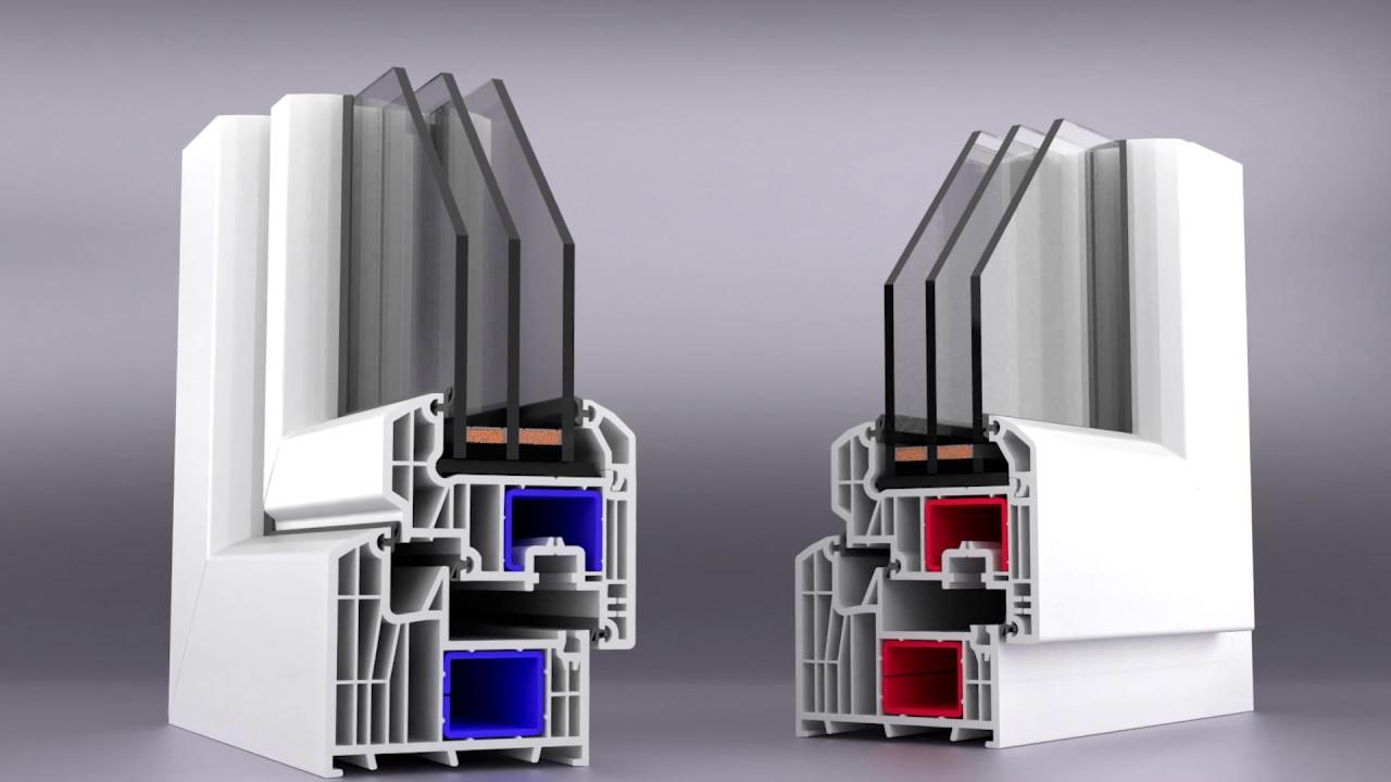 Új nyolckamrás profilrendszer - 8 légkamrás műanyag ablak.